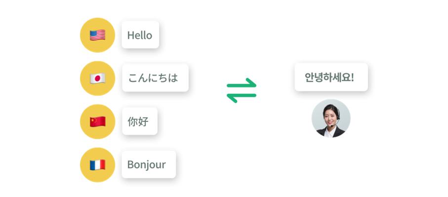 글로벌 고객센터